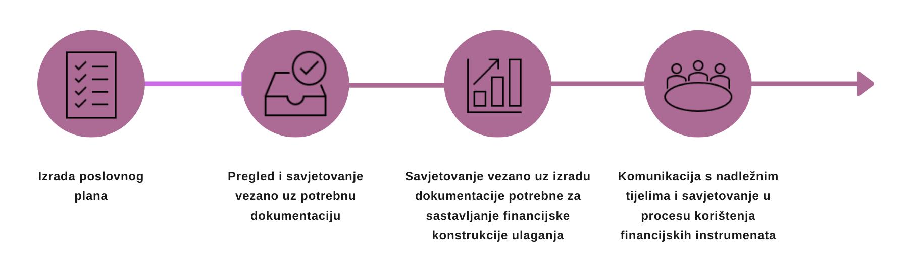 PJR Krediti