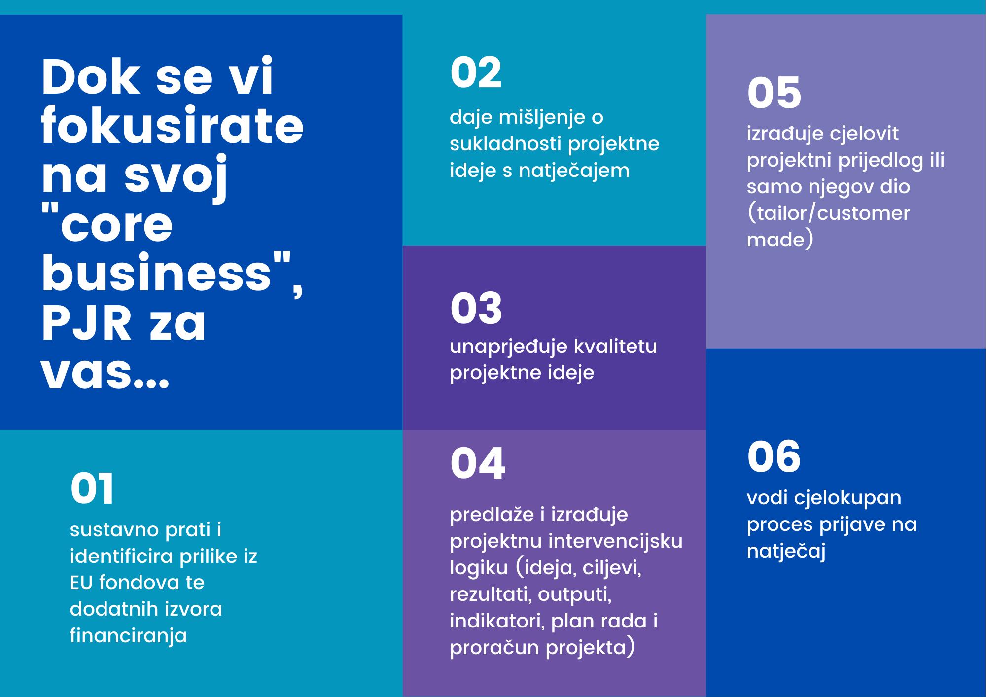 PJR Razvoj EU projekata