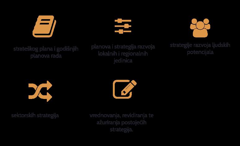 PJR Strateško planiranje