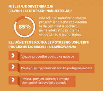 Analiza stanja u sustavu javne nabave